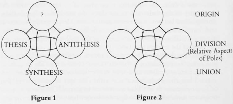 difference between antithesis and contrast The difference between rationalism and empiricism rene descartes is a rationalist there is a distinct difference between rationalism and empiricism.